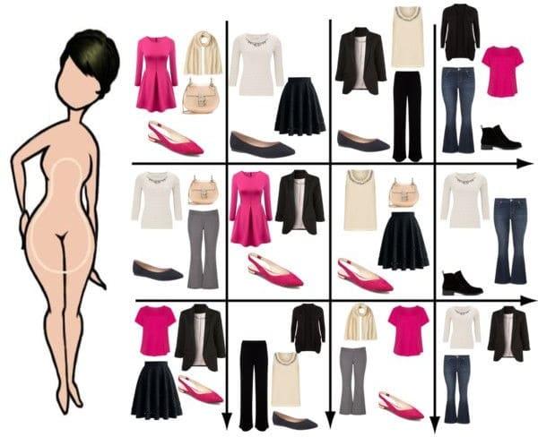 502315e8410e052192136124d4d5367e-pear-fashion-fashion-for-pear-shapes