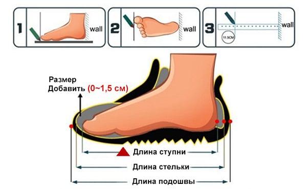 measure-foot