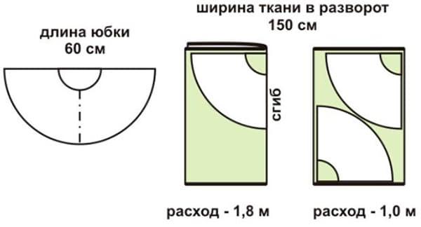 2-Tkan-neobhodimo-slozhit-v-4-raza