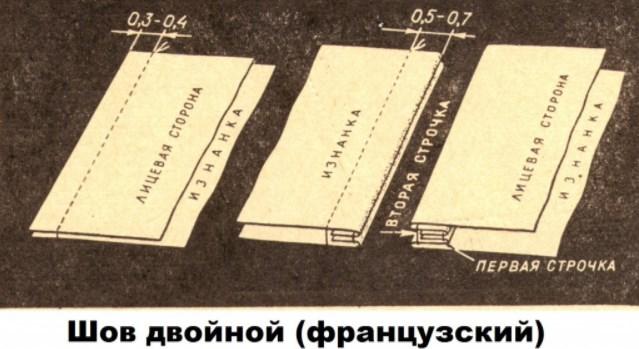 23-Bokovye-shvy-soedinyayutsya-frantsuzskim-shvom
