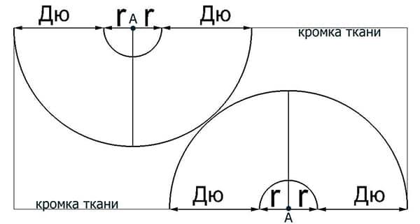 3-Tkan-dlya-podkladki-nuzhno-raskroit-po-shirine-byoder