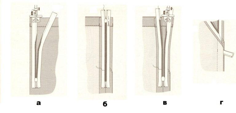 4-Kak-pravilno-vshit-molniyu-768x369-1