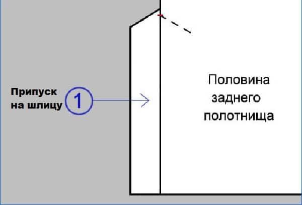 4shlica-na-yubke-obrabotka