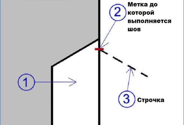 5shlica-na-yubke-obrabotka