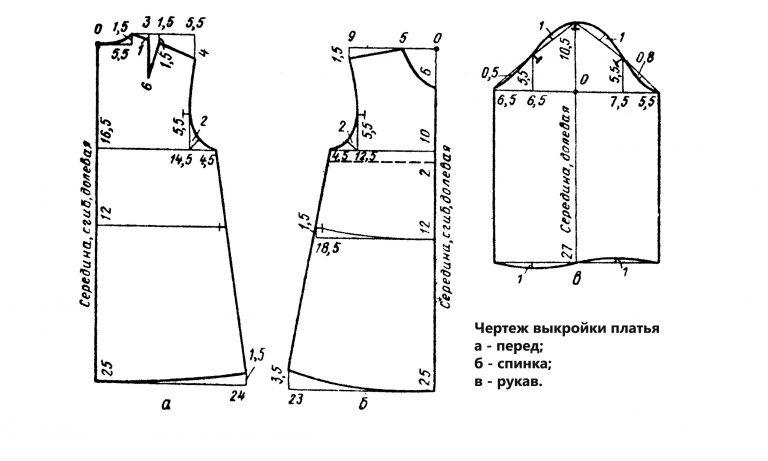 Vykrojka-platya-trapetsiya-768x461-1