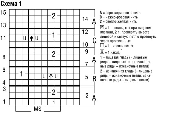 kofta-letuchaya-mysh-shema-i-opisanie-8