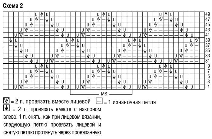kofta-letuchaya-mysh-shema-i-opisanie-9