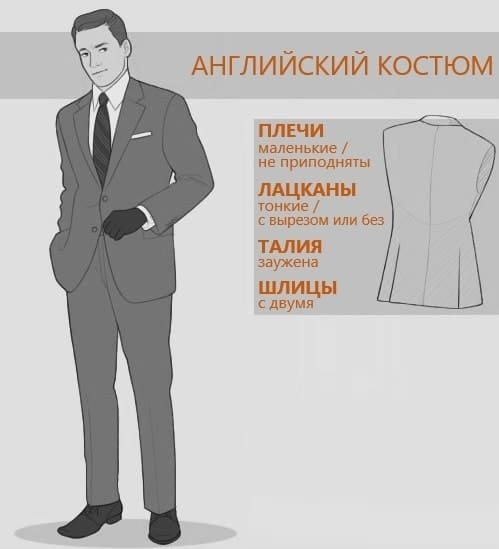 modnye-muzhskie-kostyumy-25