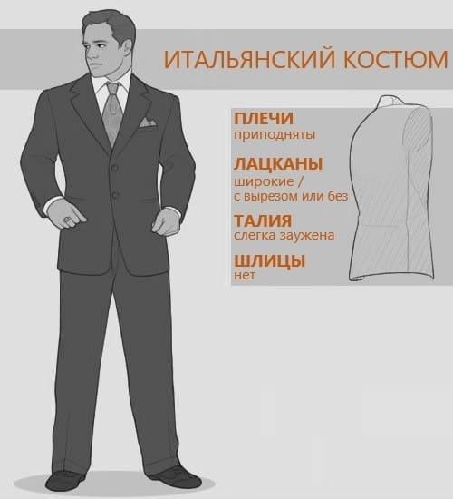 modnye-muzhskie-kostyumy-27