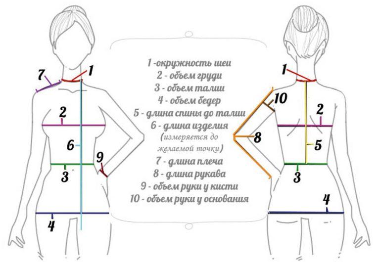 shema-snjztijz-merok-1