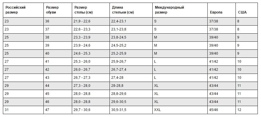 tablica_muzhskih_noskov