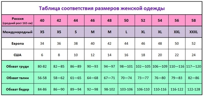 tablitsa-ZHenskie-razmery-SSHA-na-russkie-na-Aliekspress
