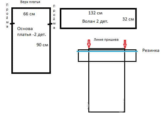vykrojki-sarafanov-16