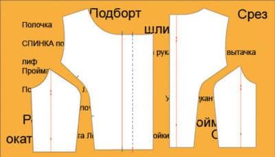 Detali-kroya-odezhdy-400x229