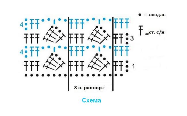 Shema-uzora-dlya-kardigana-kryuchkom-1