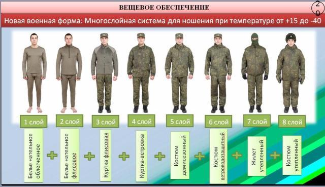 Veshevoe-obespechenie-min