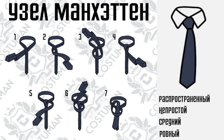 mankhetten-1