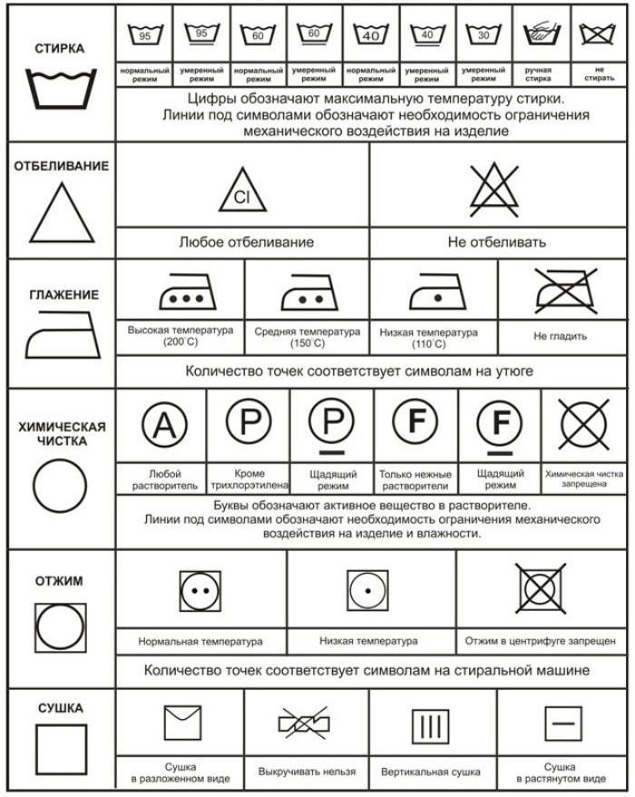 pravila-stirki
