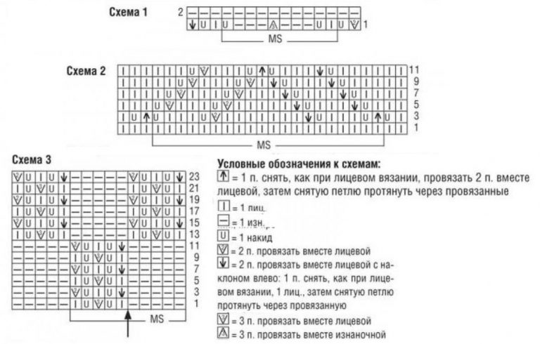 uzorchatyy-top-shirokih-bretelyah-scheme-vyazanie-spicami-dlya-zhenshchin-kofty-spicami-zhenskie-768x490